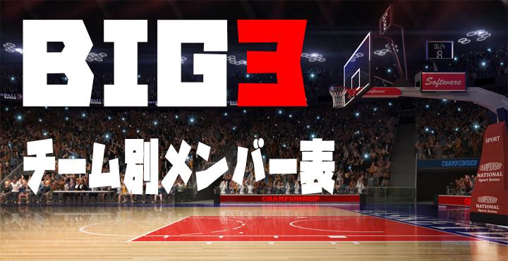 アメリカで新たに発足された3ON3『BIG3』のプレイヤーを紹介!